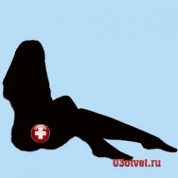 Нарушения менструального цикла, причины и последствия, 03 Ответ